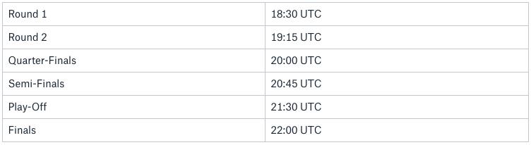 PS4 tournament schedule.