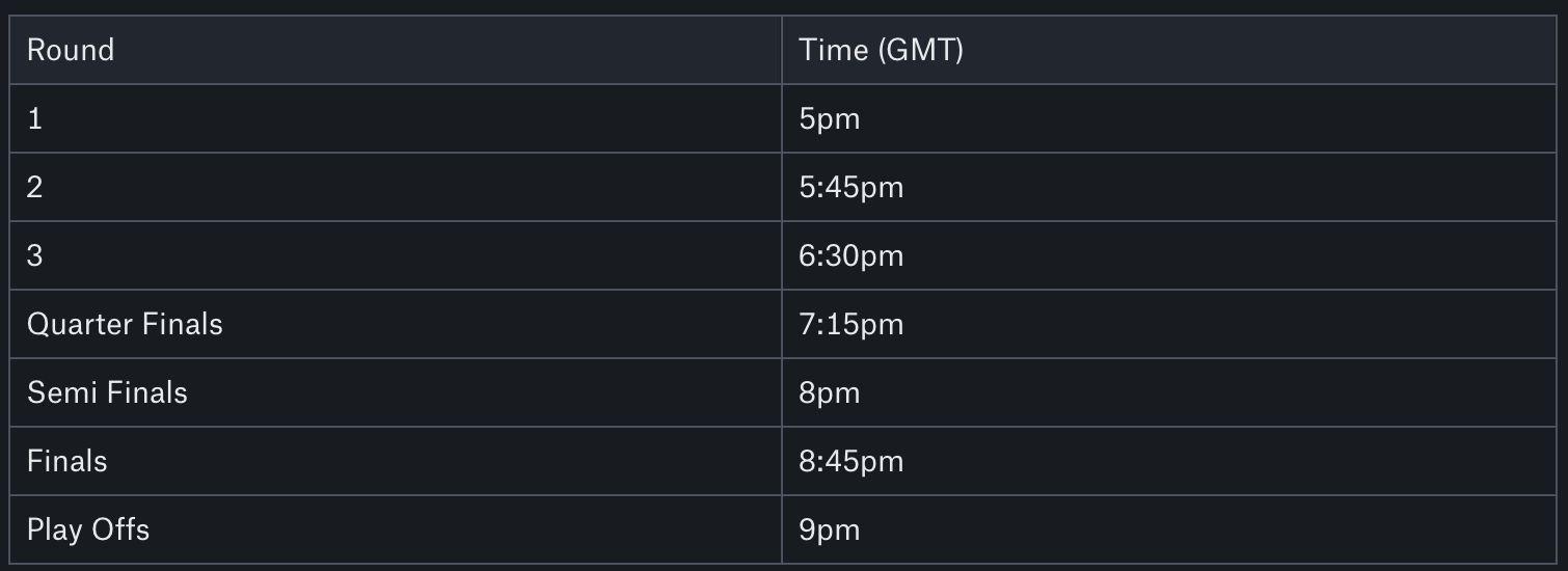 Warzone Tournament Round Times 27/03/2020
