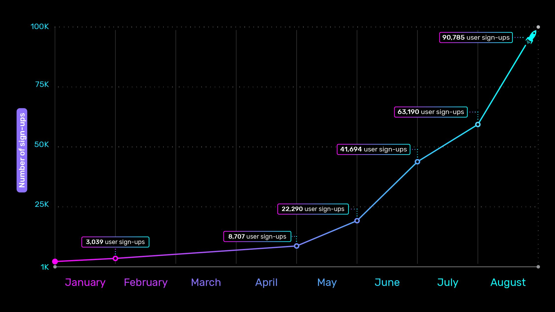 IGGalaxy public beta sign-ups: December 2019-August 2020!