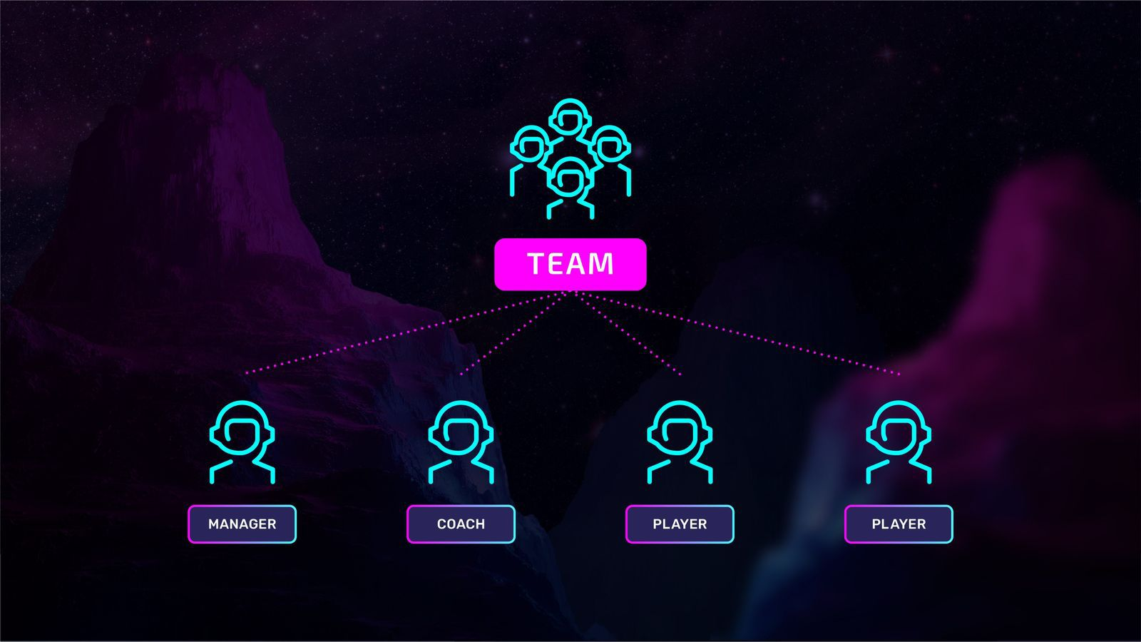 Want to build your own esports team?