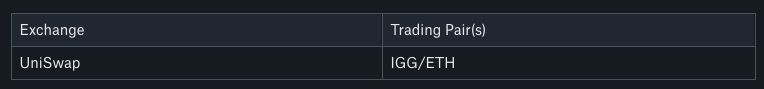 IGG will list on UniSwap paired to ETH!