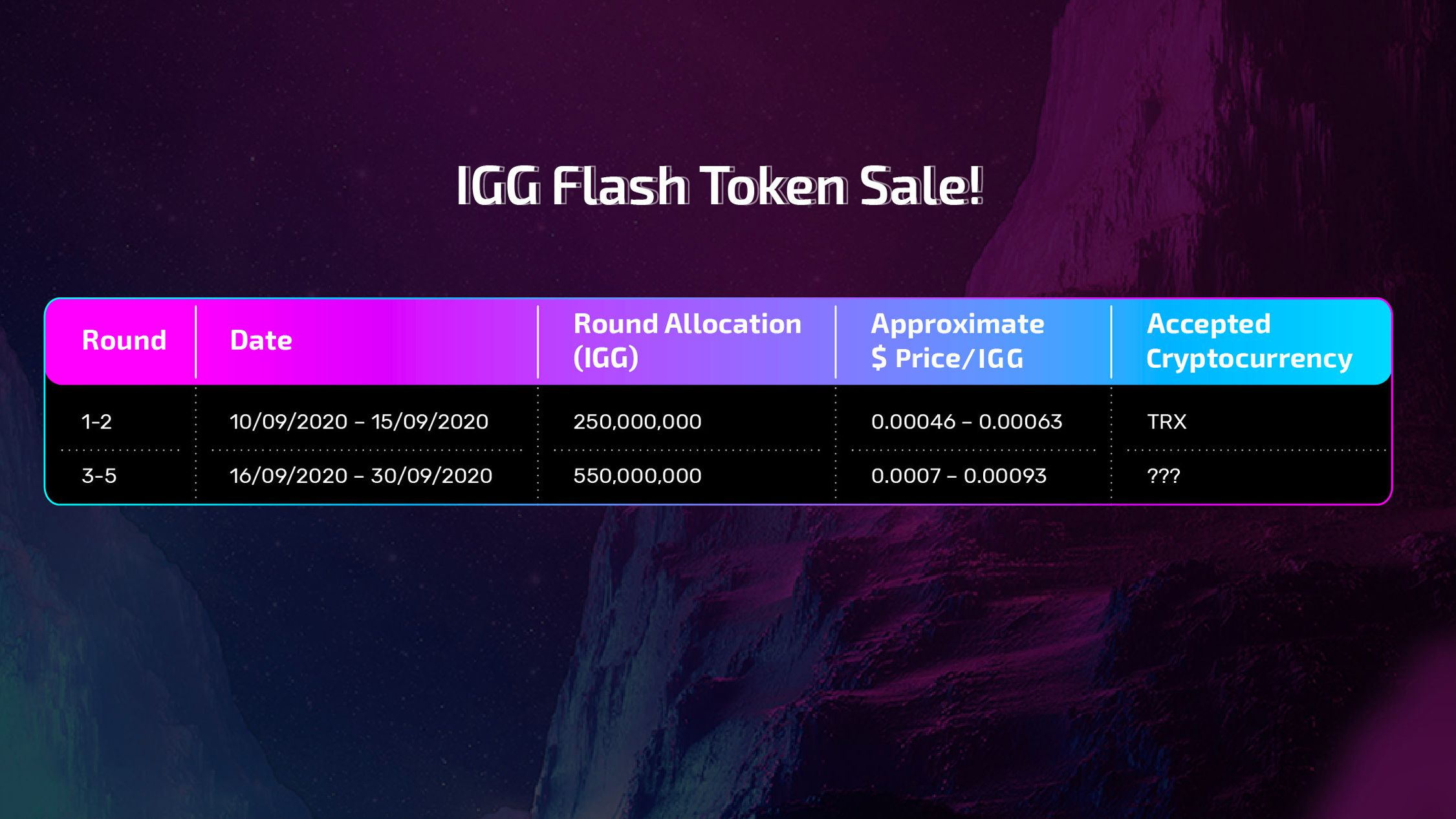 The IGG flash token sale will be broken down into at least five rounds!