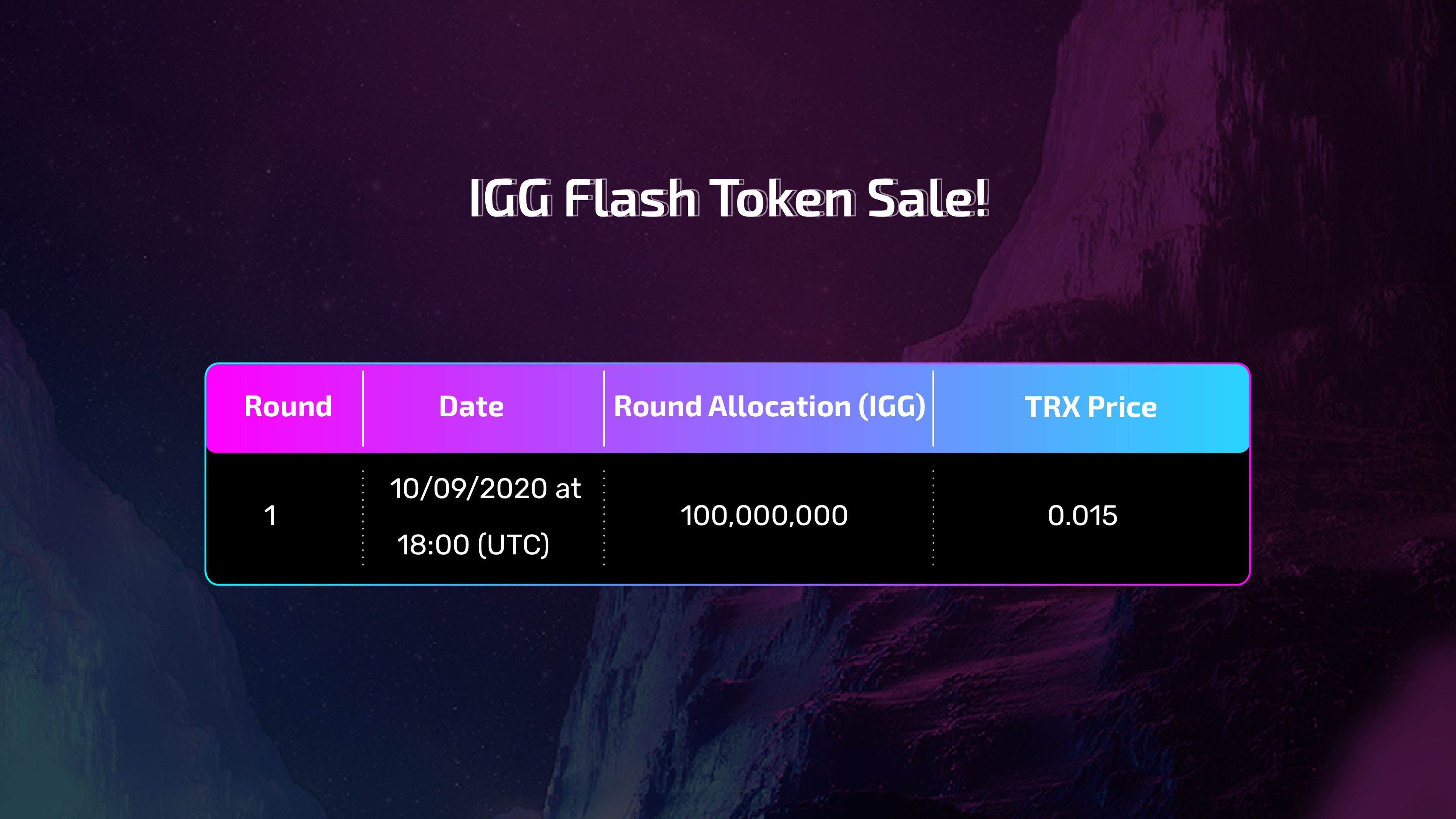 The allocation for Round 1 will be available to GFT holders only!